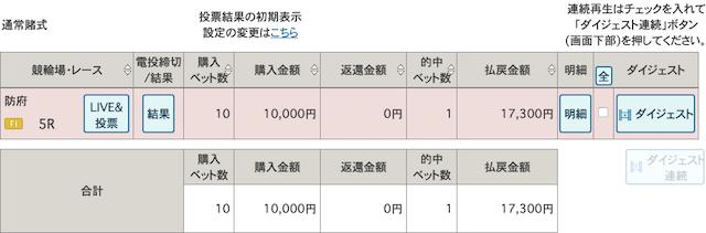 fanfare0129-result