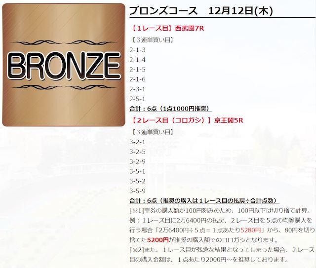 fanfare1212-pay_bronze